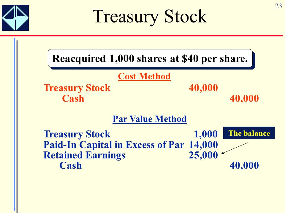 Equity Financing - Learning Objectives - ppt download