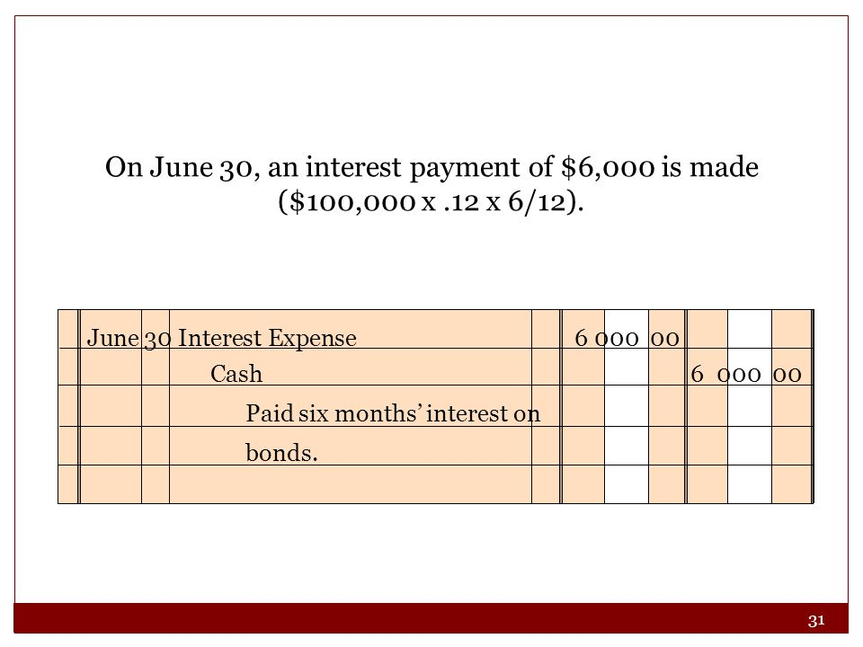 On June 30, an interest payment of $6,000 is made ($100,000 x .12 x 6/12). June 30 Interest Expense