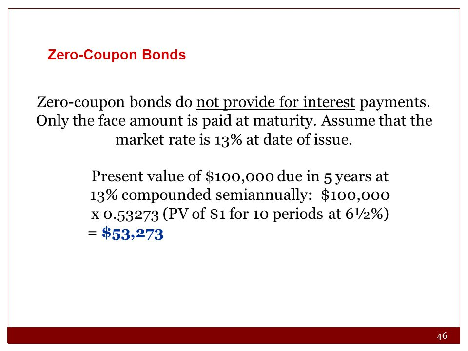Zero-Coupon Bonds