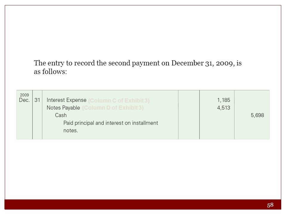 4 The entry to record the second payment on December 31, 2009, is as follows: (Column C of Exhibit 3)