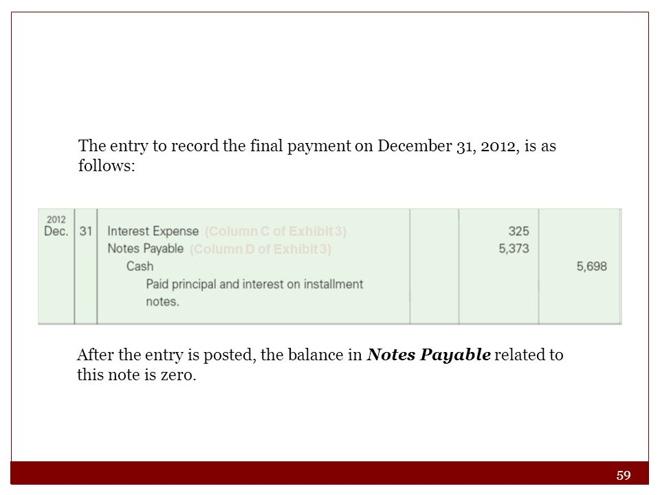 4 The entry to record the final payment on December 31, 2012, is as follows: (Column C of Exhibit 3)
