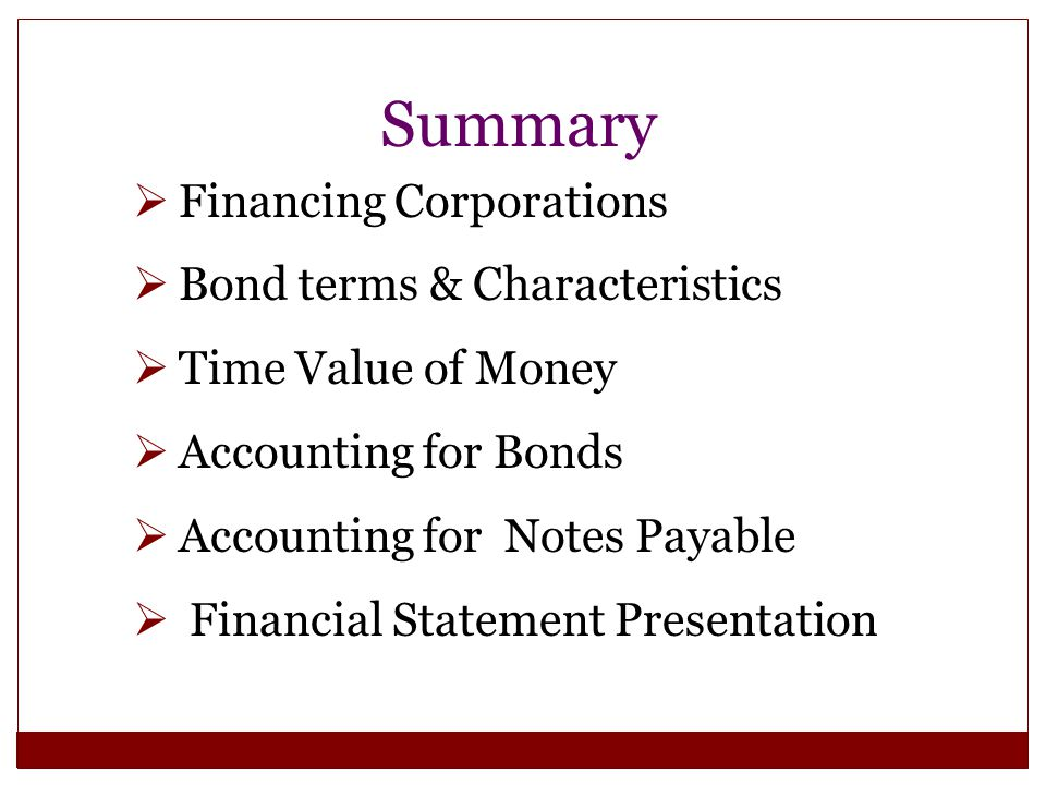 Summary Financing Corporations Bond terms & Characteristics