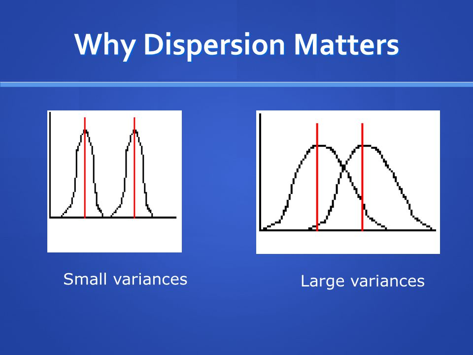Why Dispersion Matters