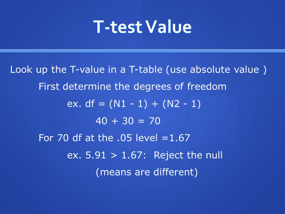 T-test Value Look up the T-value in a T-table (use absolute value )