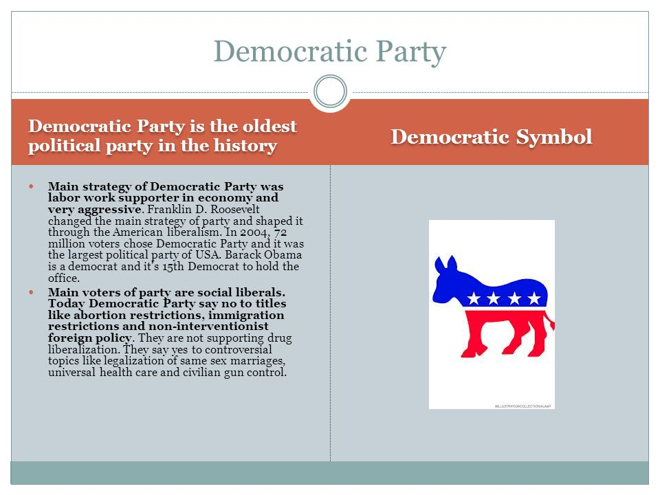 Political Parties Of The United States Ppt Video Online Download