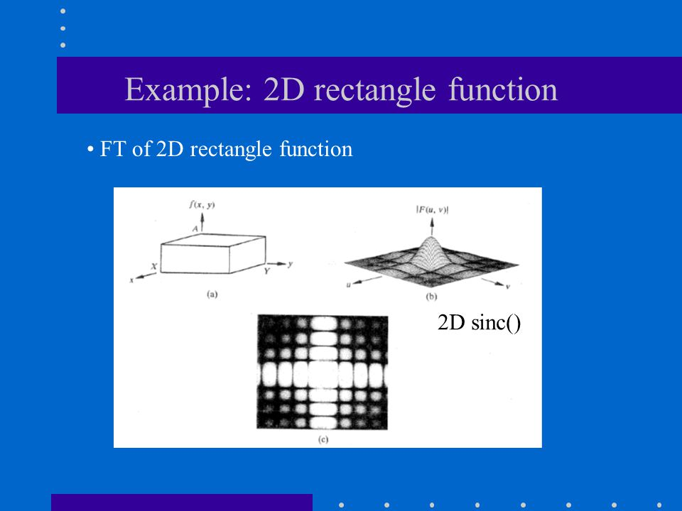 Example: 2D rectangle function