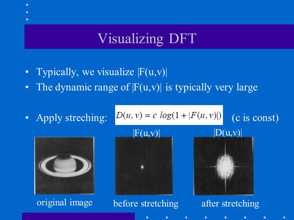 Visualizing DFT Typically, we visualize |F(u,v)|