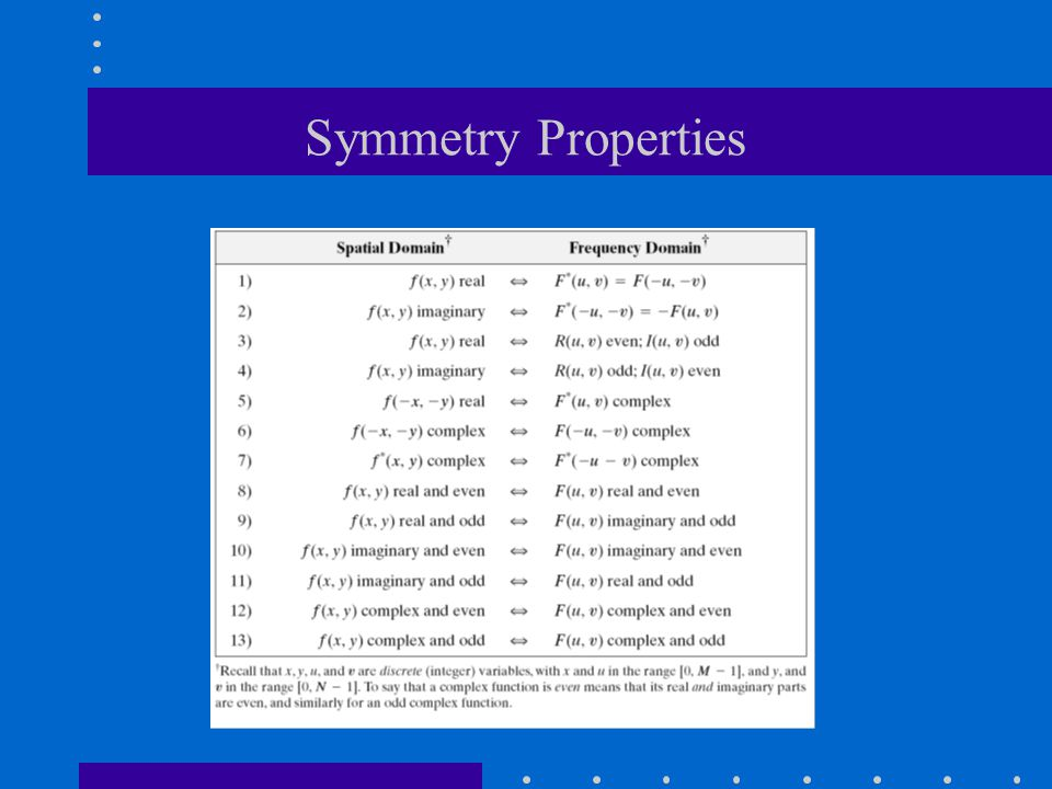Symmetry Properties
