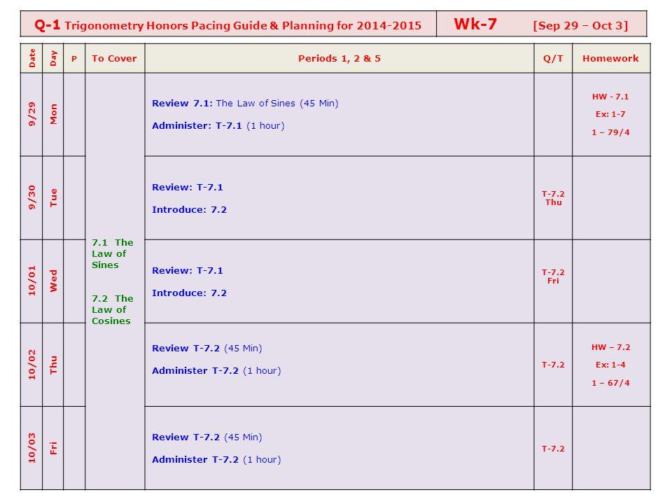 Q-1 Trigonometry Lesson Plan - ppt video online download