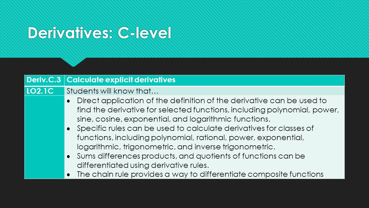 Derivatives: C-level Deriv.C.3 Calculate explicit derivatives LO2.1C
