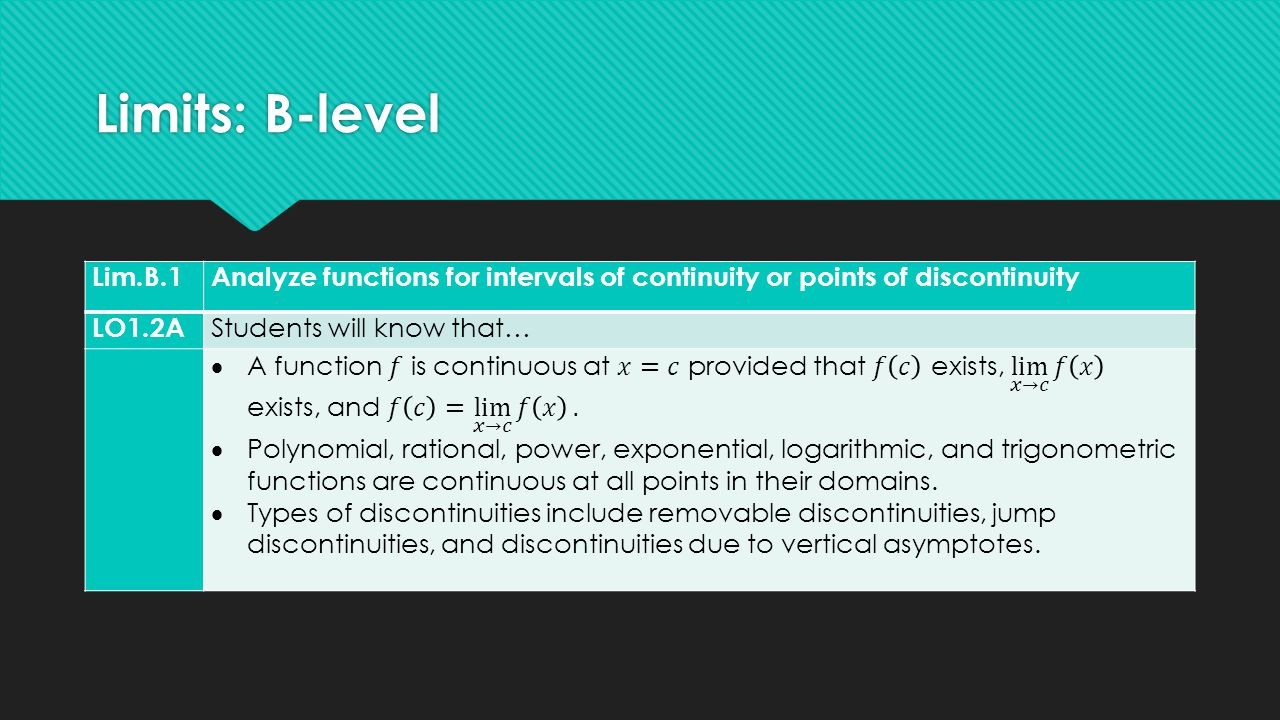 Limits: B-level Lim.B.1. Analyze functions for intervals of continuity or points of discontinuity.