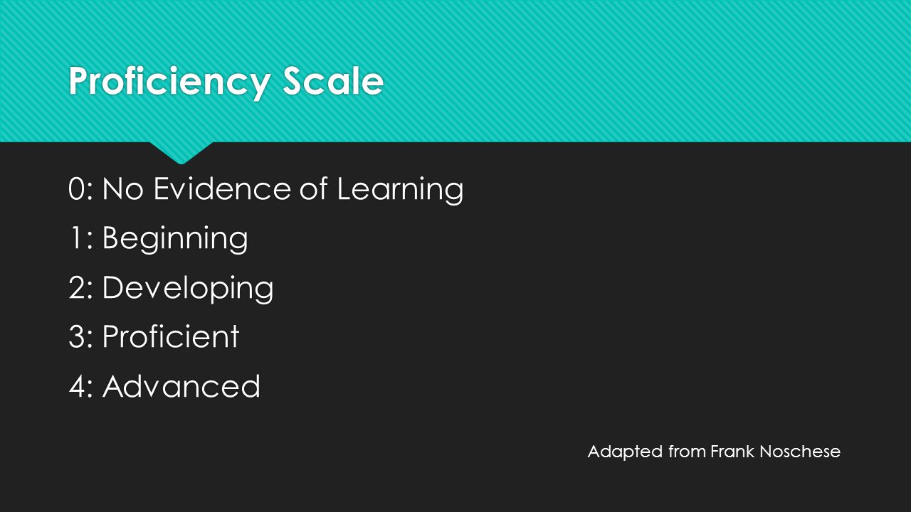 Proficiency Scale 0: No Evidence of Learning 1: Beginning 2: Developing 3: Proficient 4: Advanced Adapted from Frank Noschese.