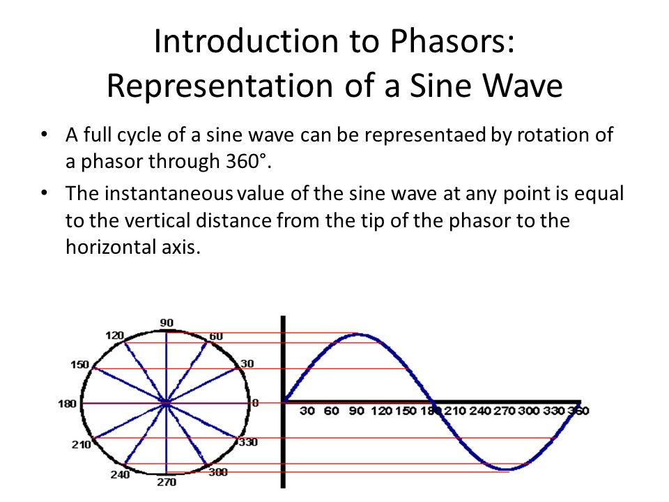 Chapter 2 part 1 phasors and complex numbers ppt download introduction to phasors representation of a sine wave ccuart Choice Image