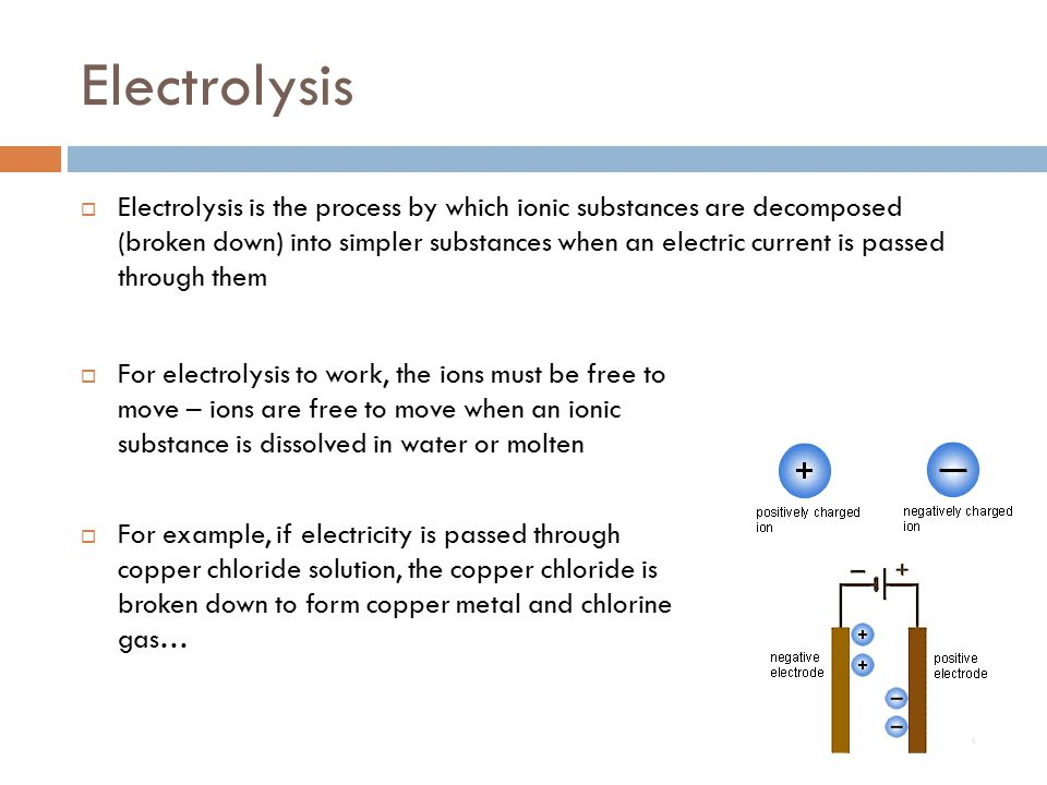 Electrolysis Of Brine Noadswood Science, ppt video online
