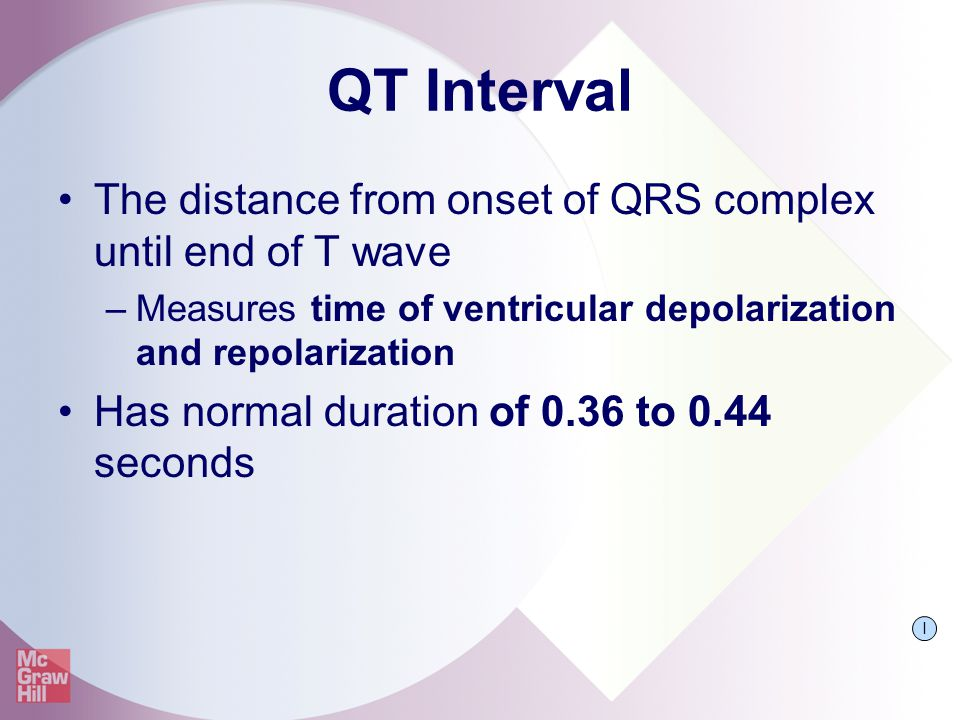 QT Interval The distance from onset of QRS complex until end of T wave