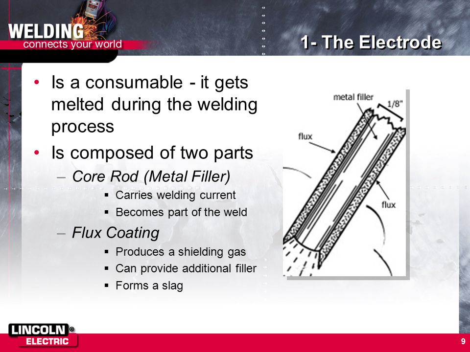 Is a consumable - it gets melted during the welding process