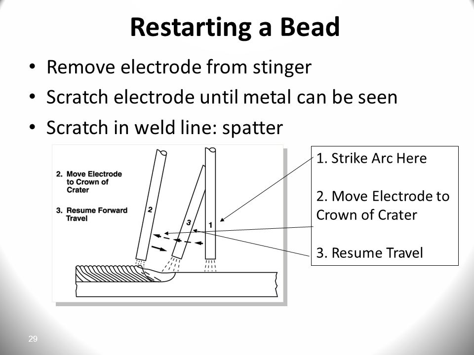 Restarting a Bead Remove electrode from stinger