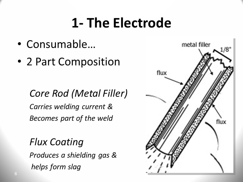 1- The Electrode Consumable… 2 Part Composition