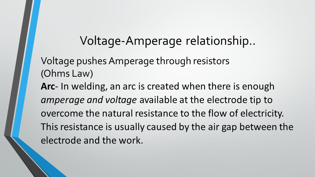 Voltage-Amperage relationship..