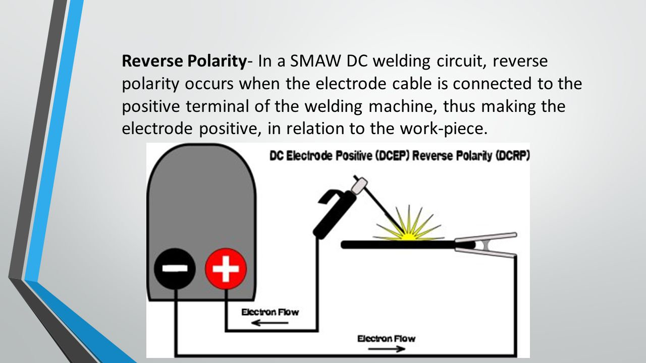 Reverse Polarity- In a SMAW DC welding circuit, reverse polarity occurs when the electrode cable is connected to the positive terminal of the welding machine, thus making the electrode positive, in relation to the work-piece.
