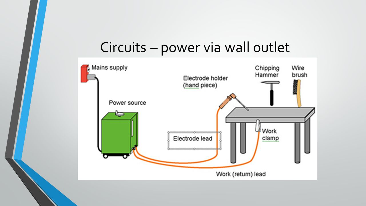 Circuits – power via wall outlet