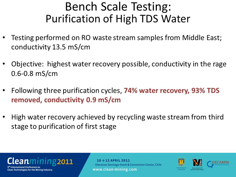 Bench Scale Testing: Purification of High TDS Water