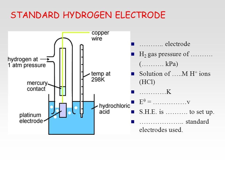 Electrochemical cells ppt video online download standard hydrogen electrode ccuart Gallery
