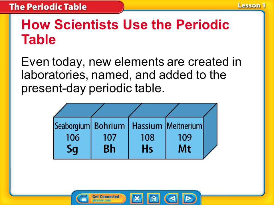 Lesson 1 Using The Periodic Table Lesson 2 Metals Ppt Video Online