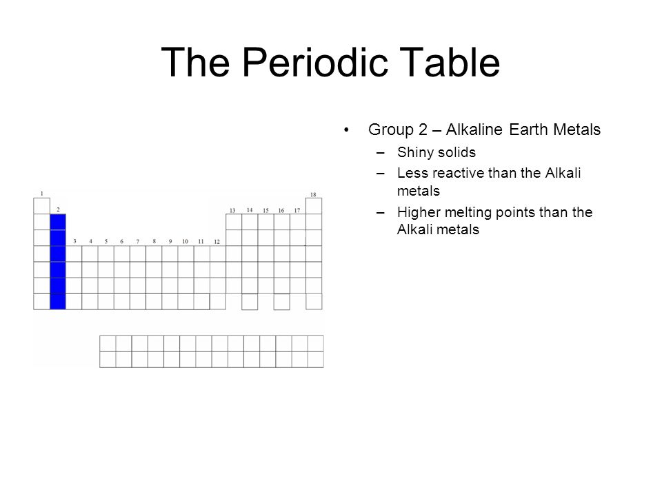 The periodic table ppt download the periodic table group 2 alkaline earth metals shiny solids urtaz Gallery