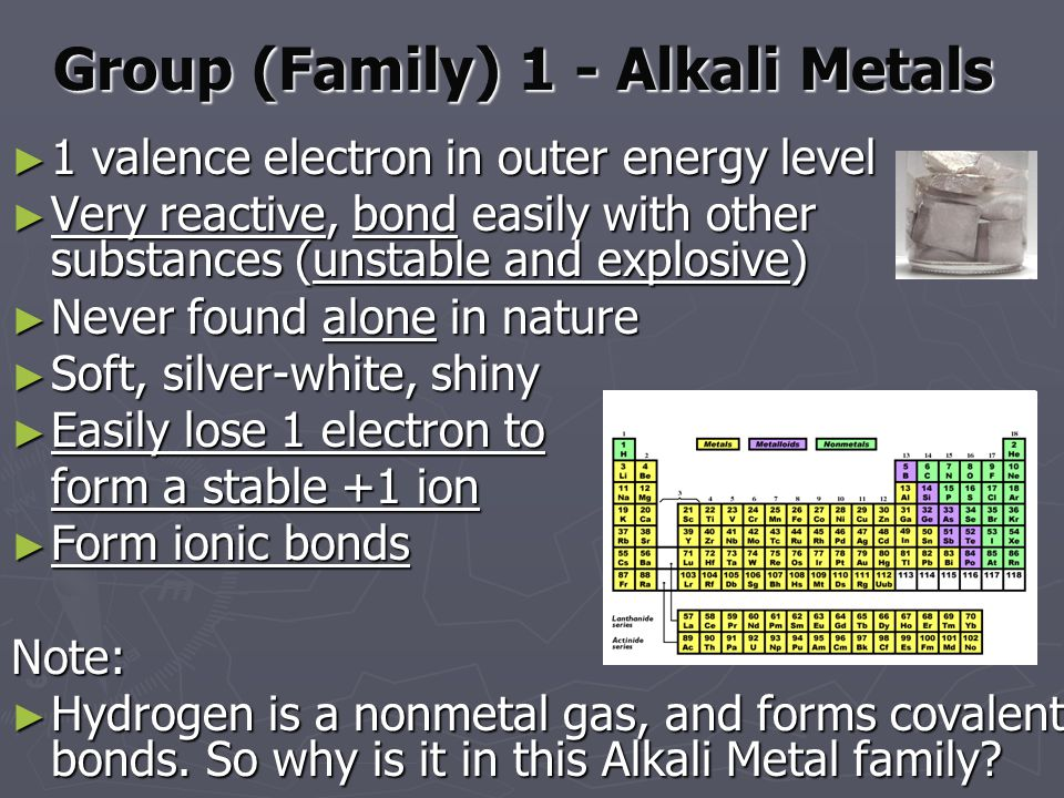 Group (Family) 1 - Alkali Metals
