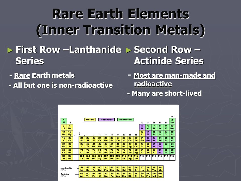 Rare Earth Elements (Inner Transition Metals)