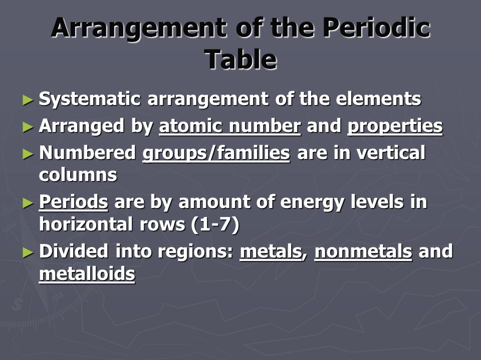 Arrangement of the Periodic Table