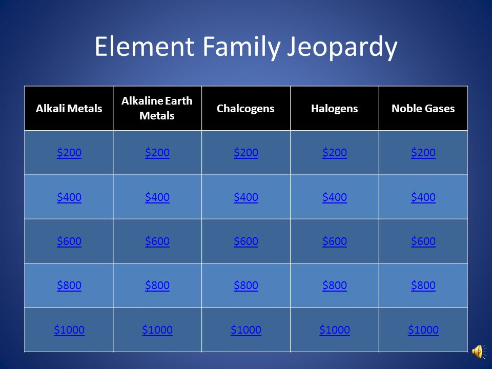 Element family jeopardy ppt download element family jeopardy urtaz Image collections