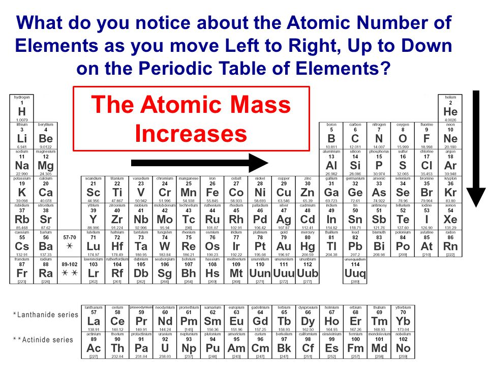 How are elements organized on the periodic table ppt download the atomic mass increases urtaz Gallery