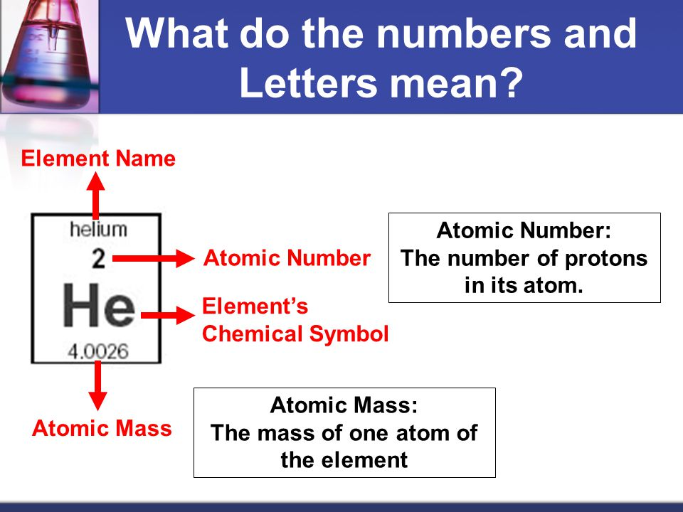 How Are Elements Organized On The Periodic Table Ppt Download
