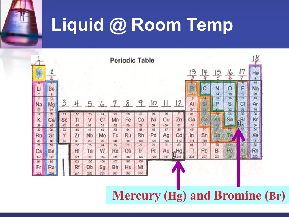 A guided tour of the periodic table ppt download mercury hg and bromine br urtaz Images