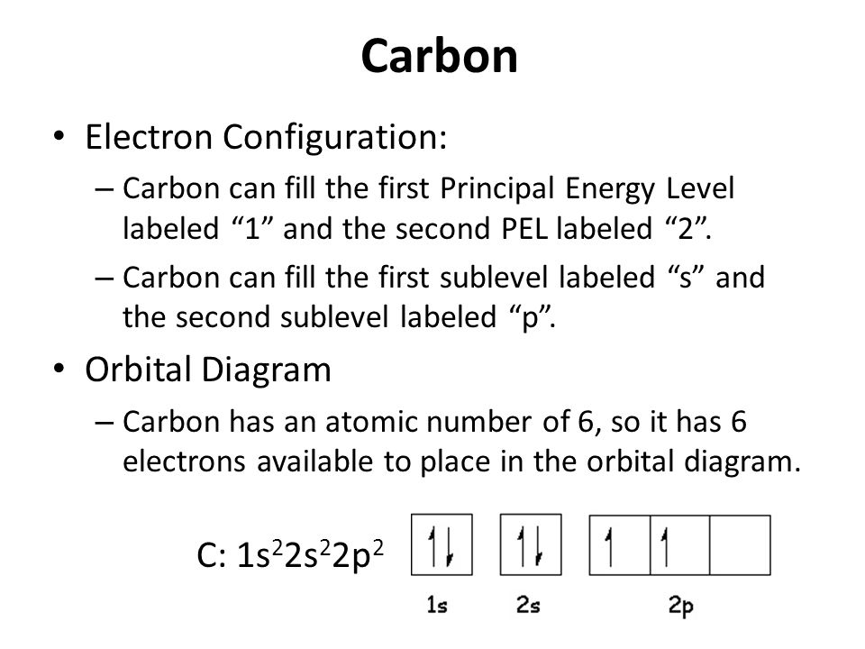 Electron Configuration and Orbital Diagrams - ppt video ... Carbon Electron Configuration