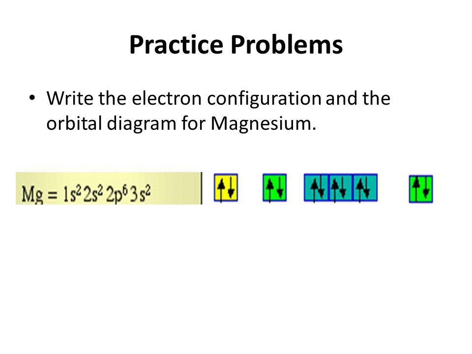 Energy Diagram For Magnesium Wiring Diagram Database