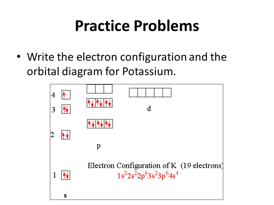Potassium Electron Configuration And Orbital Diagram Explore