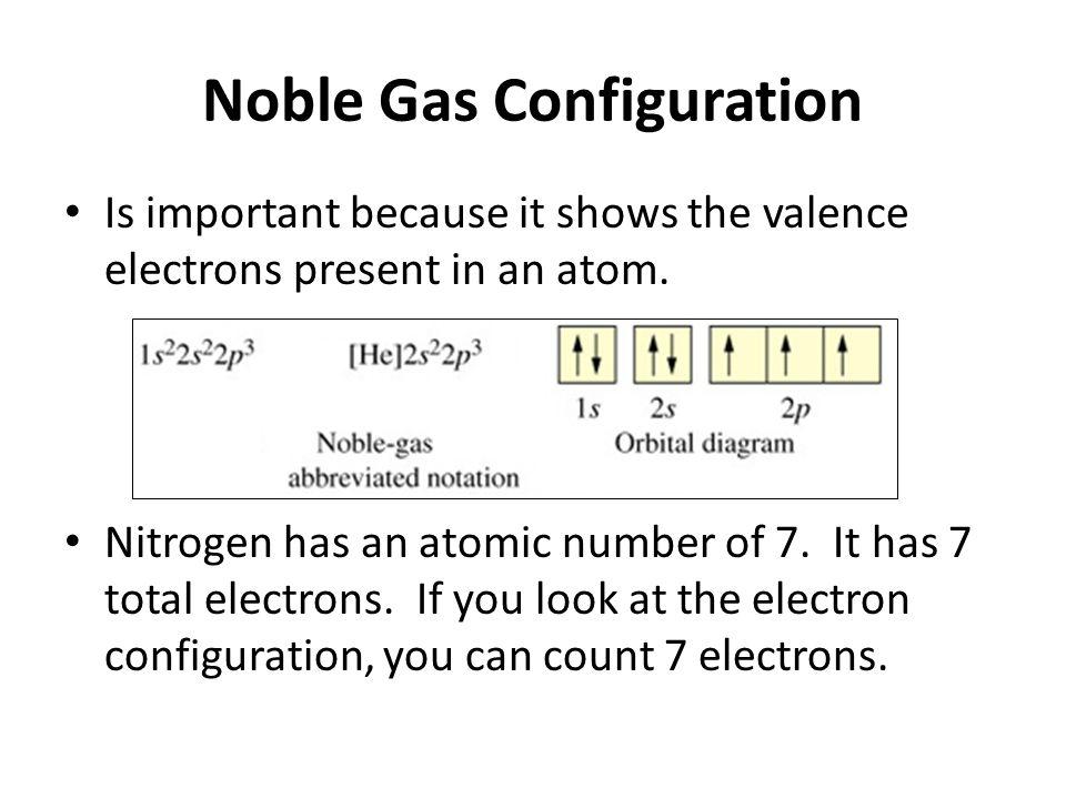 Noble Gas Abbreviated Orbital Diagrams Diy Enthusiasts Wiring