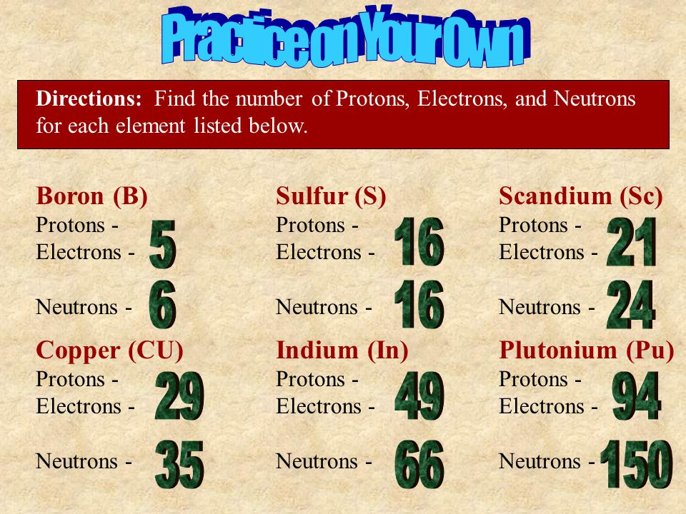 The periodic table how to find the number of protons neutrons 24 practice urtaz Image collections