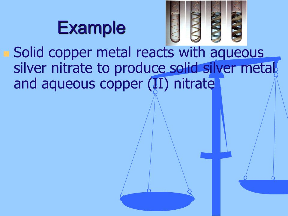 Example Solid copper metal reacts with aqueous silver nitrate to produce solid silver metal and aqueous copper (II) nitrate.