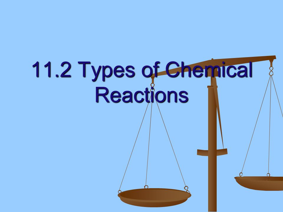 11.2 Types of Chemical Reactions