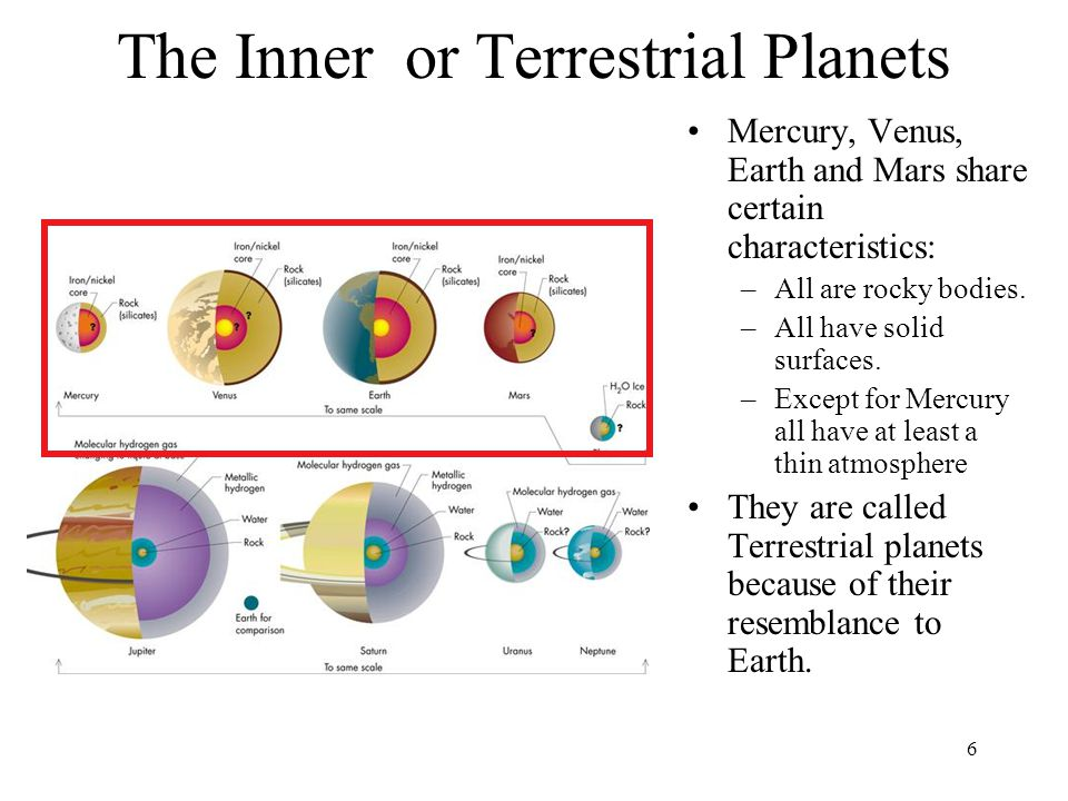 The Inner or Terrestrial Planets