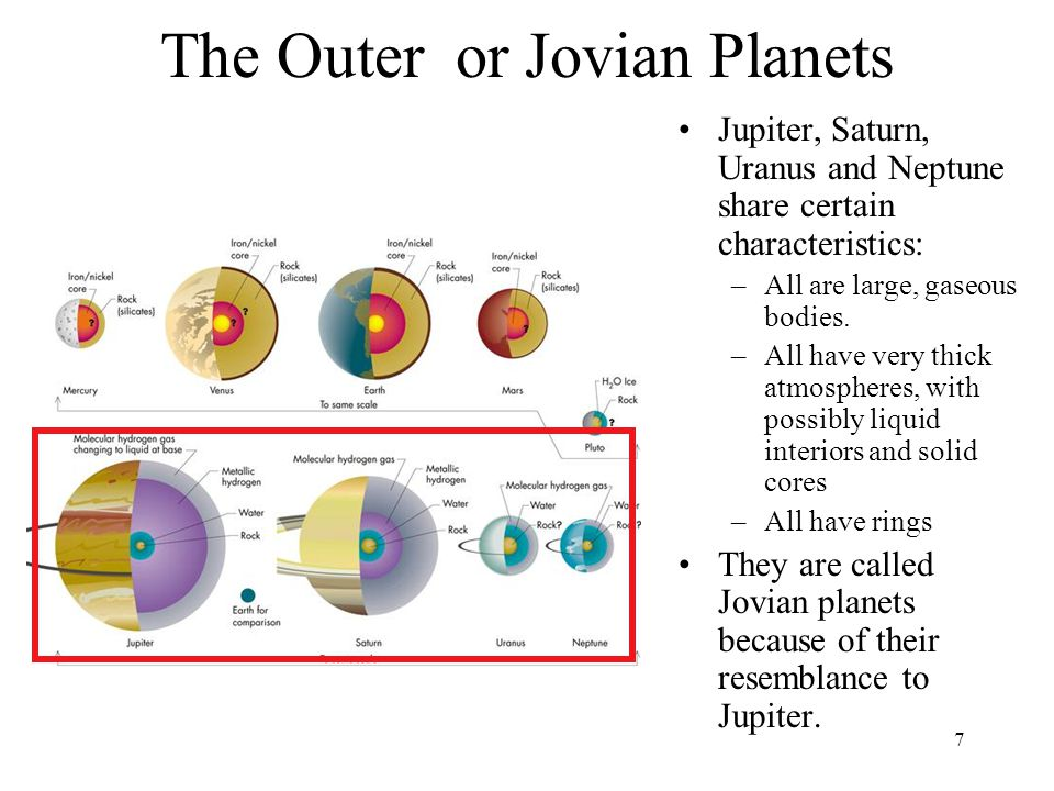 The Outer or Jovian Planets