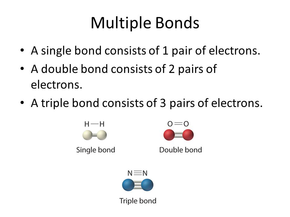 Multiple Bonds A Single Bond Consists Of 1 Pair Electrons
