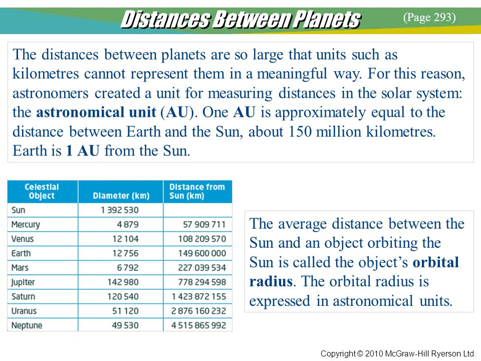 7.4 Meet Your Solar System (Pages ) - ppt download