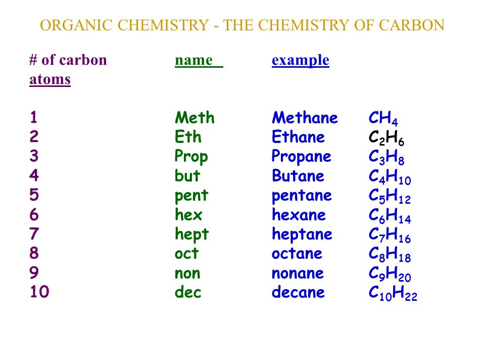 organic chemistry methamphetamine synthesis