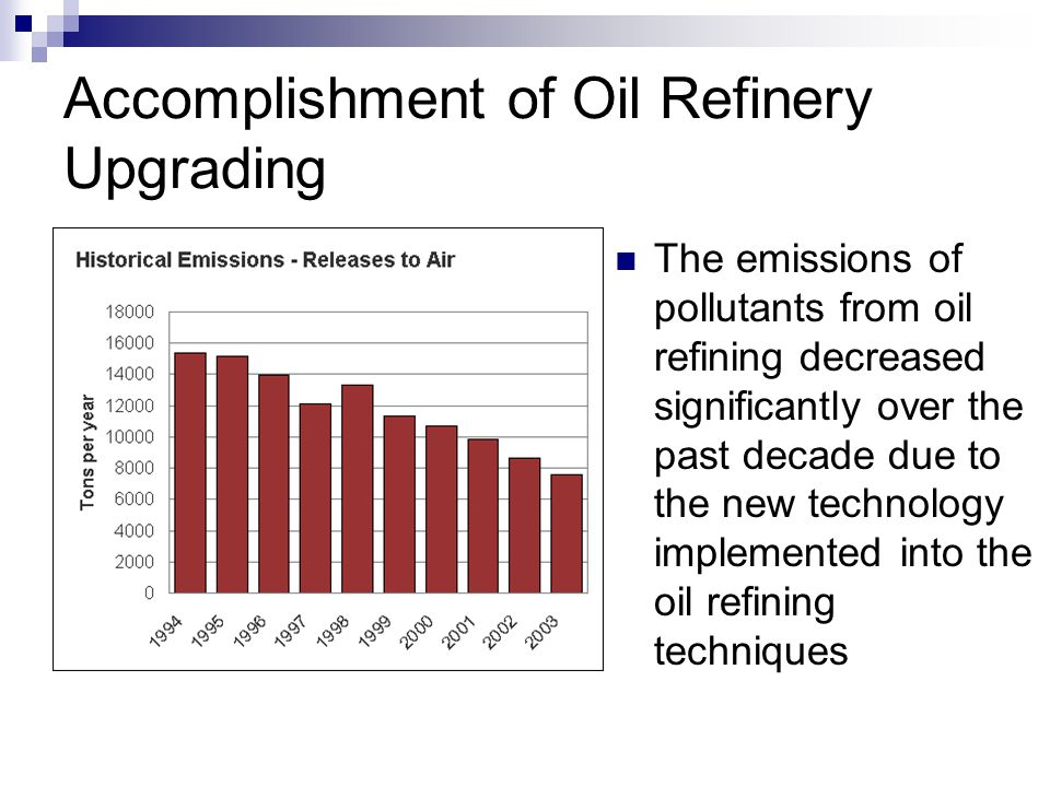 Accomplishment of Oil Refinery Upgrading