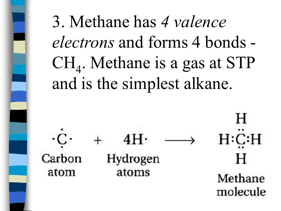 3. Methane has 4 valence electrons and forms 4 bonds - CH4